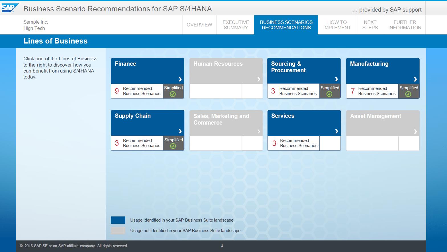 Business Scenario Recommendations - Standardisierte Pakete für den Wechsel von SAP ERP ECC 6.0 auf SAP S/4HANA
