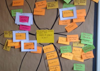 News_Foto_Design Thinking Workshop_3