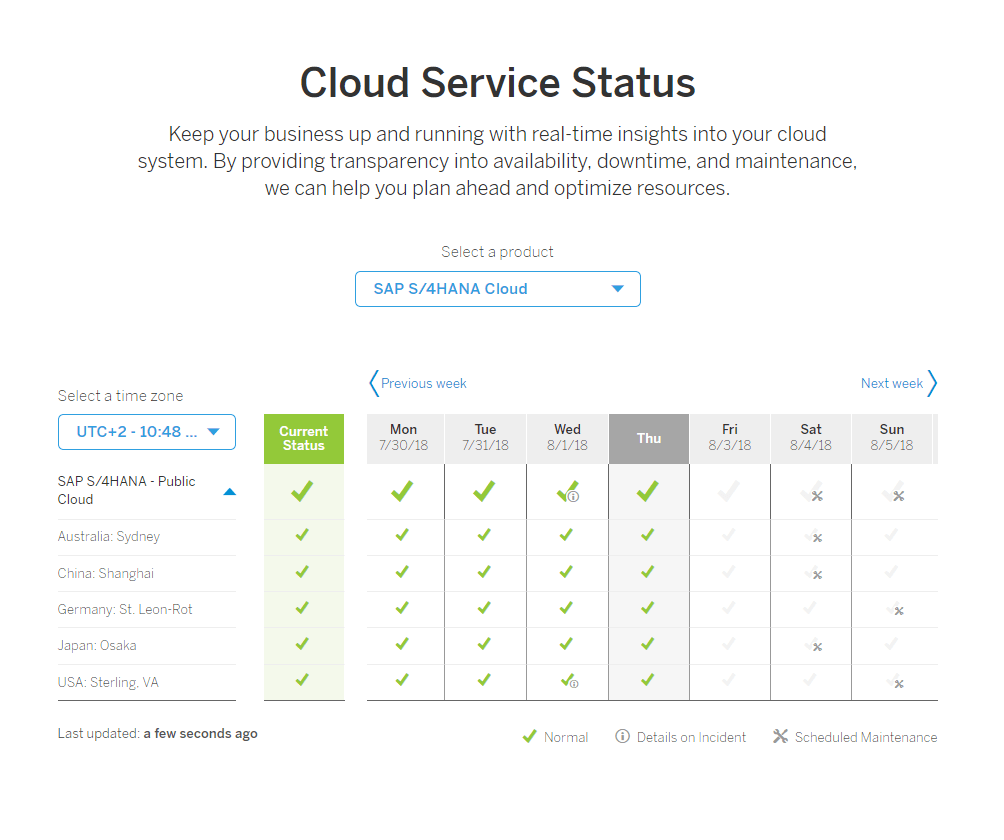 Cloud Service Status - SAP S/4HANA Cloud