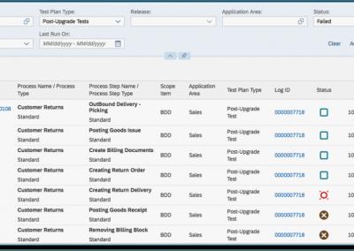 Blog Grafik Test Automation Tool Usage Areas Reporting 2 400x284 - Automatisierte Tests beschleunigen Einführung und Upgrades von SAP S/4HANA Cloud