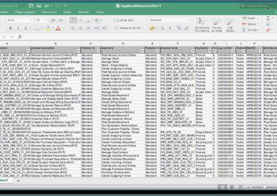 Blog Grafik Test Automation Tool Usage Areas Reporting 3 400x284 - Automatisierte Tests beschleunigen Einführung und Upgrades von SAP S/4HANA Cloud