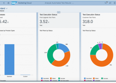 DEE Blog Screen Test Automation Tool Report 400x284 - SAP S/4HANA Cloud bei DEE