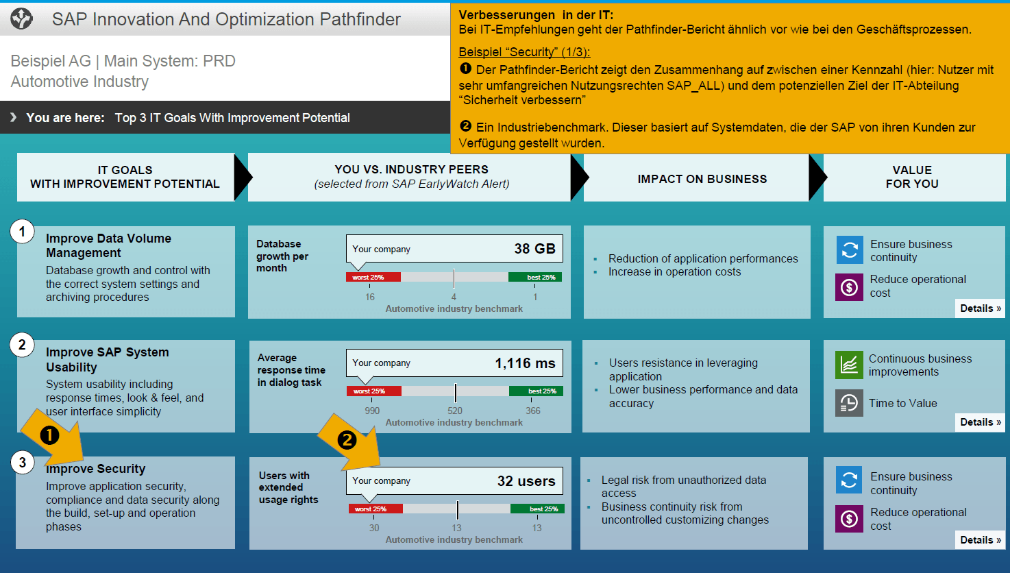 Blog_Screen_SAP Pathfinder_IT-Security 1