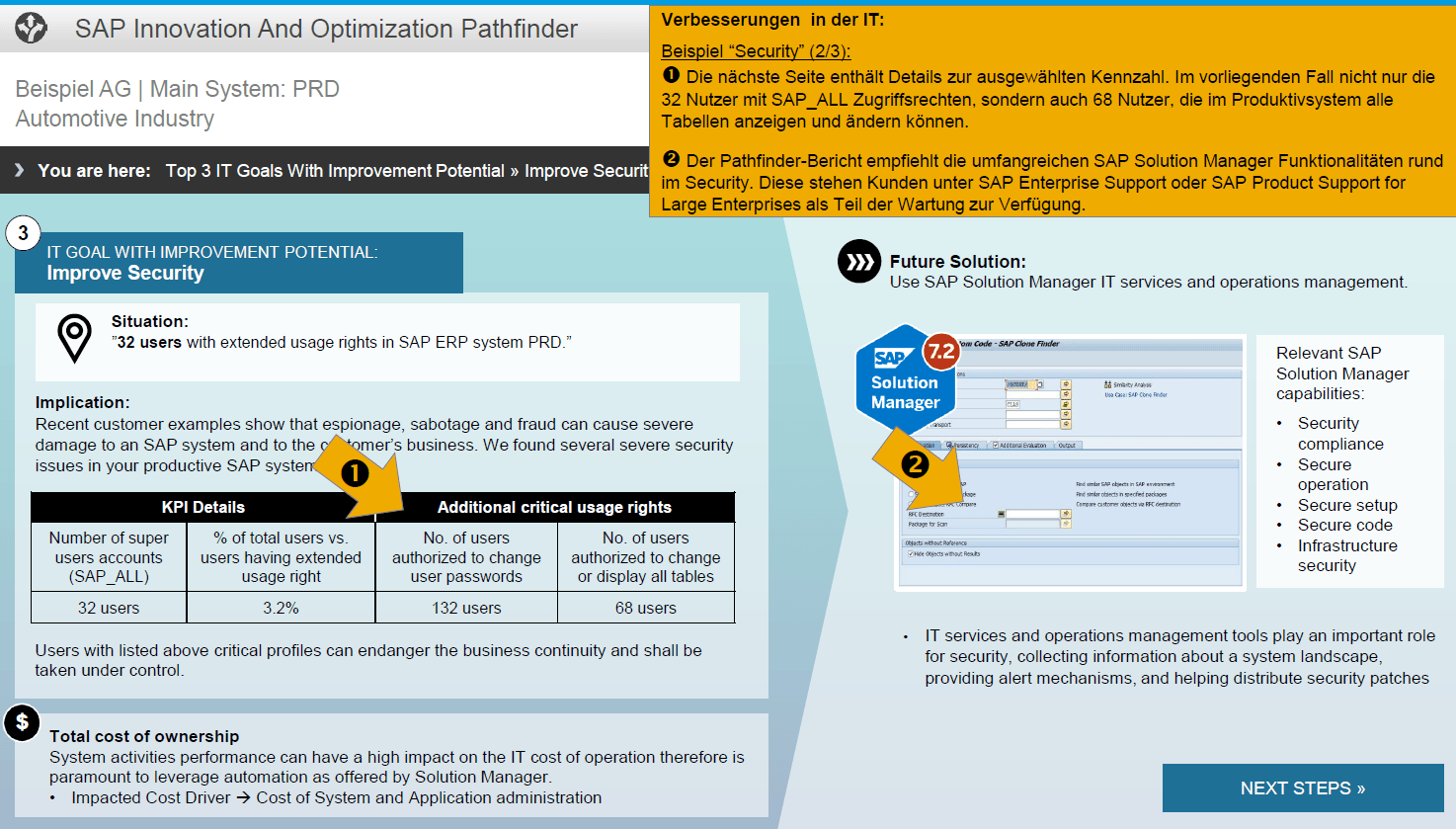 Blog_Screen_SAP Pathfinder_IT-Security 2