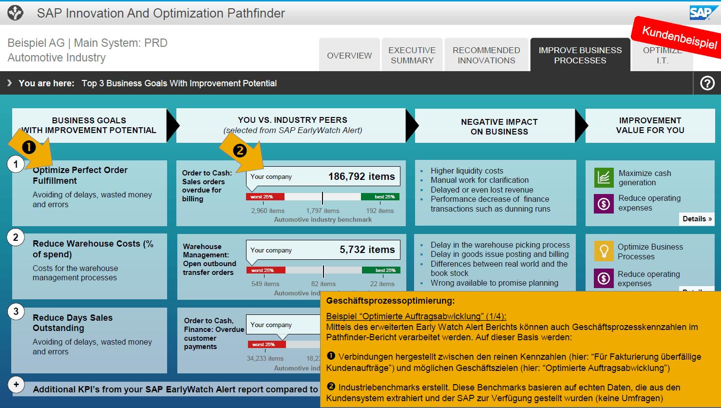 Blog_Screen_SAP Pathfinder_Optimierte Auftragsabwicklung 1