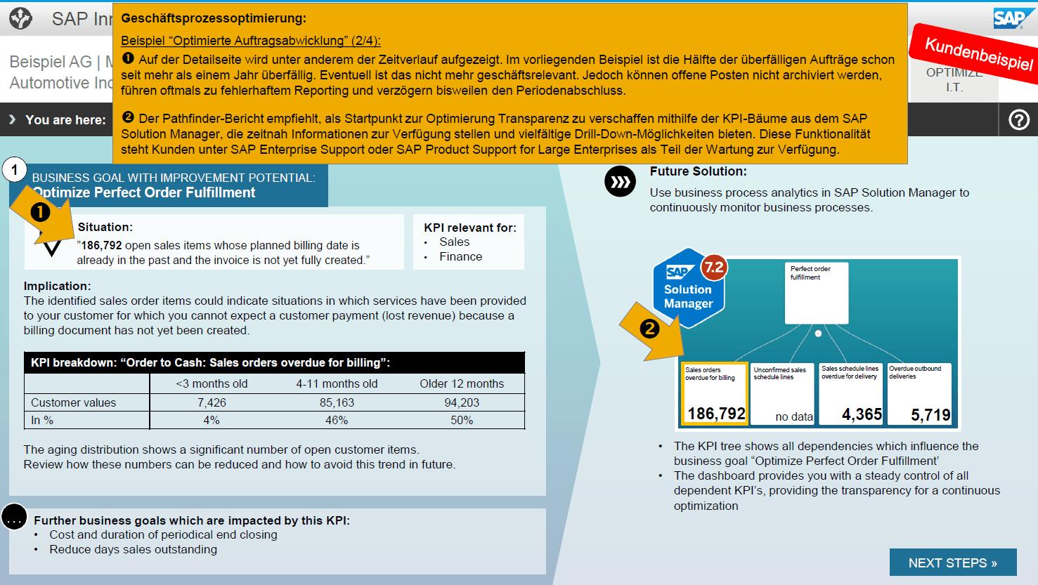 Blog_Screen_SAP Pathfinder_Optimierte Auftragsabwicklung 2