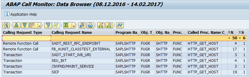 Blog Screen ABAP Call Monitor SCMON - Custom Code Monitoring: So senken Sie Ihren Migrationsaufwand