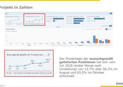 Landing Page Wachsen mit SAP S4HANA Cloud Webinar ERP in 16 Wochen live Screen 4 400x284 - Wachsen mit SAP S/4HANA Cloud