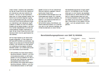 Landing Page Wachsen mit SAP S4HANA Cloud Leitfaden ERP aus der Cloud Bereitstellungsoptionen S4Cloud 1 - Leitfaden ERP aus der Cloud - Anmeldung