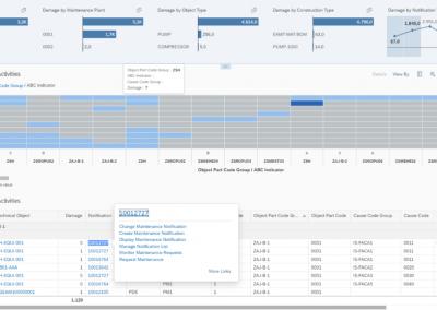 Blog Screen S4HANA Instandhaltung Auswertung von Schäden 400x284 - Instandhaltung mit SAP S/4HANA: Alle Anlagen zentral verwalten und effizient steuern
