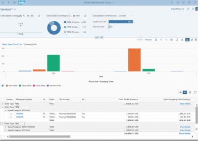 Blog Screen S4HANA Instandhaltung Integration Controlling 400x284 - Instandhaltung mit SAP S/4HANA: Alle Anlagen zentral verwalten und effizient steuern