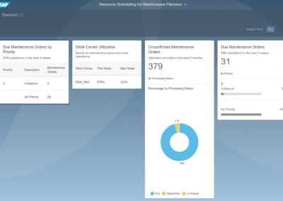 Blog Screen S4HANA Instandhaltung Ressourceneinsatzplanung 1 400x284 - Instandhaltung mit SAP S/4HANA: Alle Anlagen zentral verwalten und effizient steuern