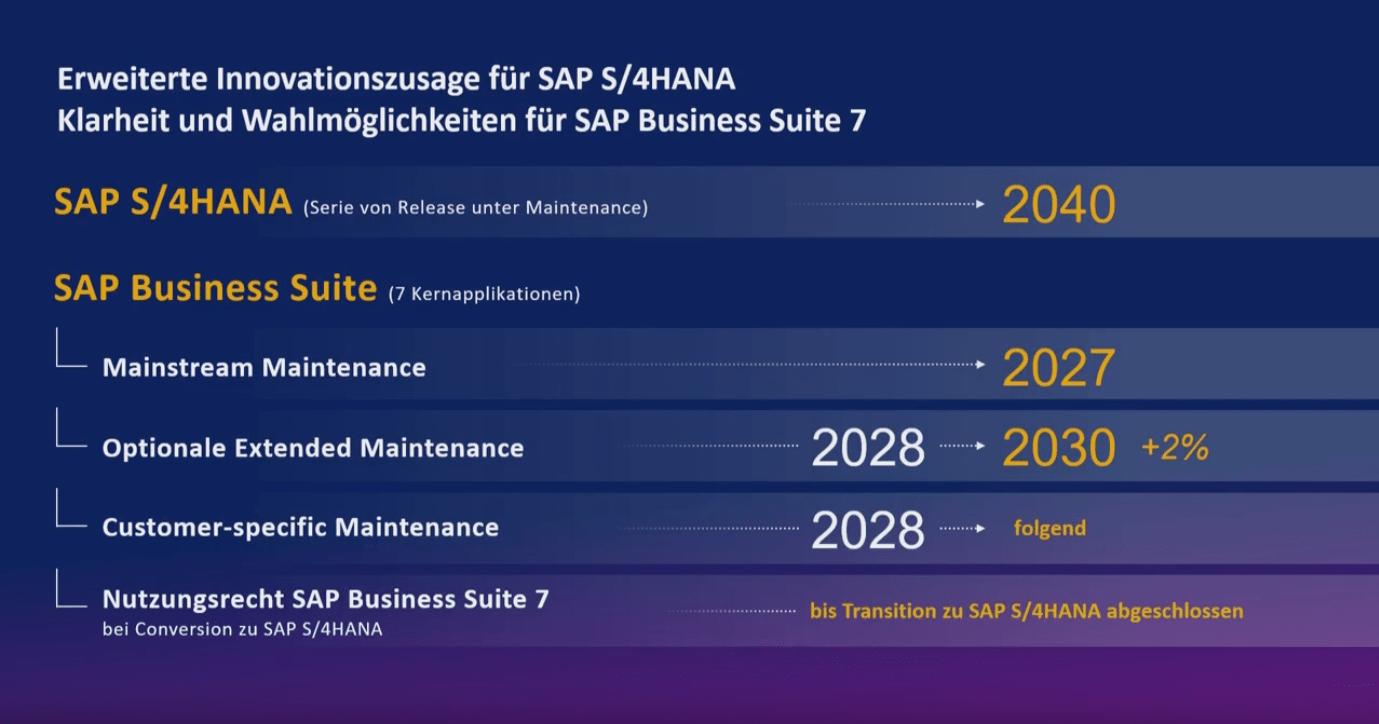 News Grafik Verlängerte Wartung SAP S4HANA - Verlängerte Wartung für SAP ERP bis 2027 und garantierter Support für SAP S/4HANA bis 2040