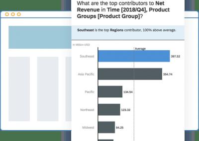 News Screen SAP Analytics Cloud Generic Dashboard AA Smart Insight 400x284 - SAP Analytics Cloud: Analyse, Planung und Prognose aus einer Hand