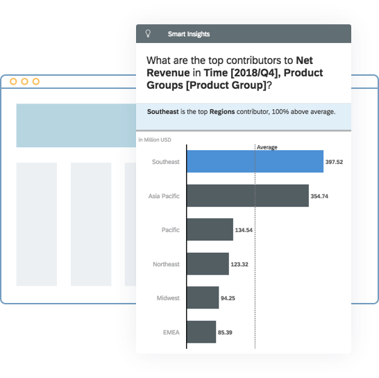 News Screen SAP Analytics Cloud Generic Dashboard AA Smart Insight - SAP Analytics Cloud: Analyse, Planung und Prognose aus einer Hand