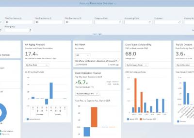 Blog Screen Übersichtsseiten Highlights S4HANA 400x284 - 5 Jahre SAP S/4HANA: Das sind die besten Apps aus Sicht unserer Berater – Teil 1: Finance