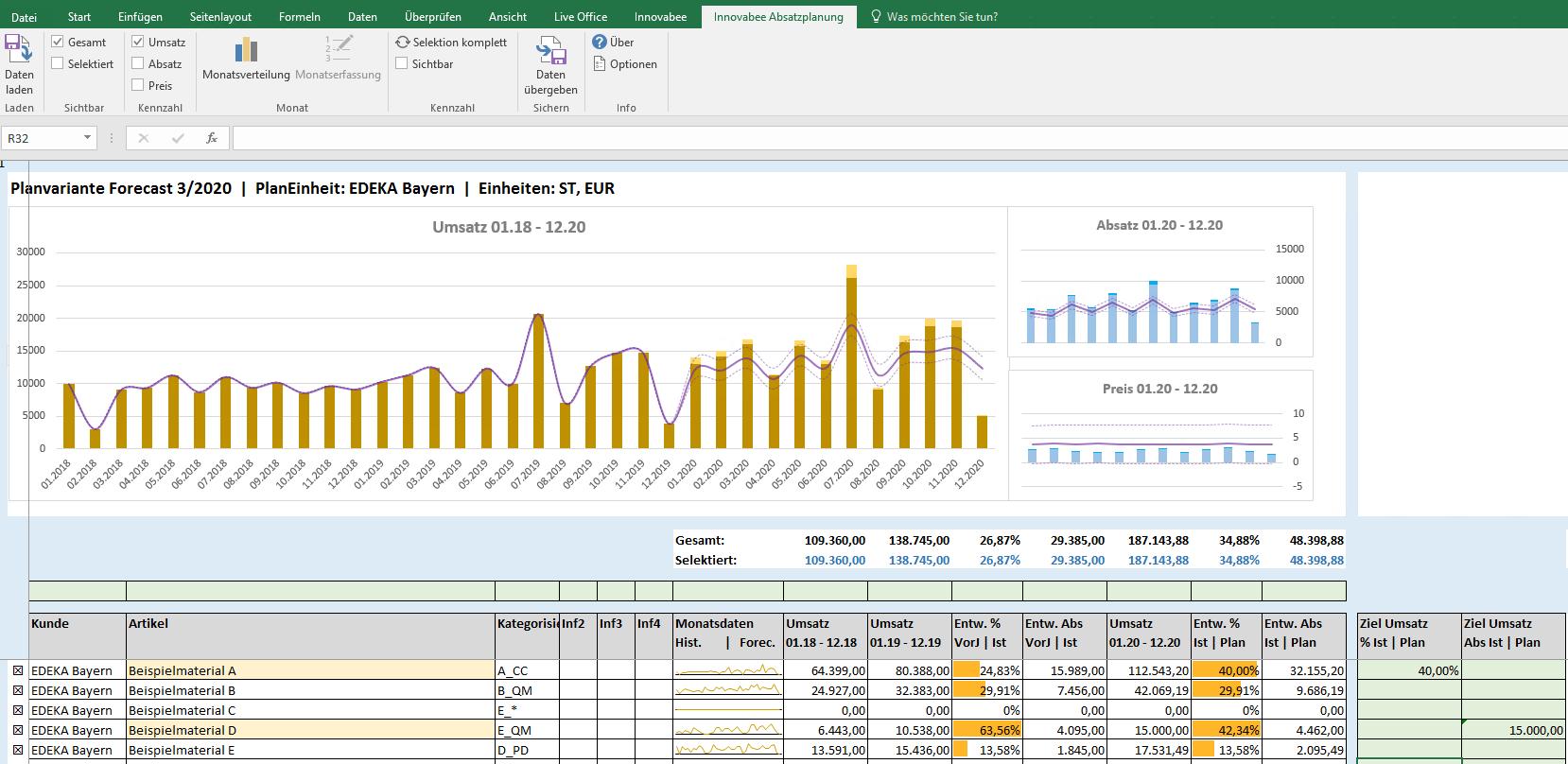 """Blog Screen Sales Planner for SAP S4HANA Excel Frontend - Integrierte Umsatz- und Absatzplanung mit dem """"Innovabee Sales Planner for SAP S/4HANA"""""""