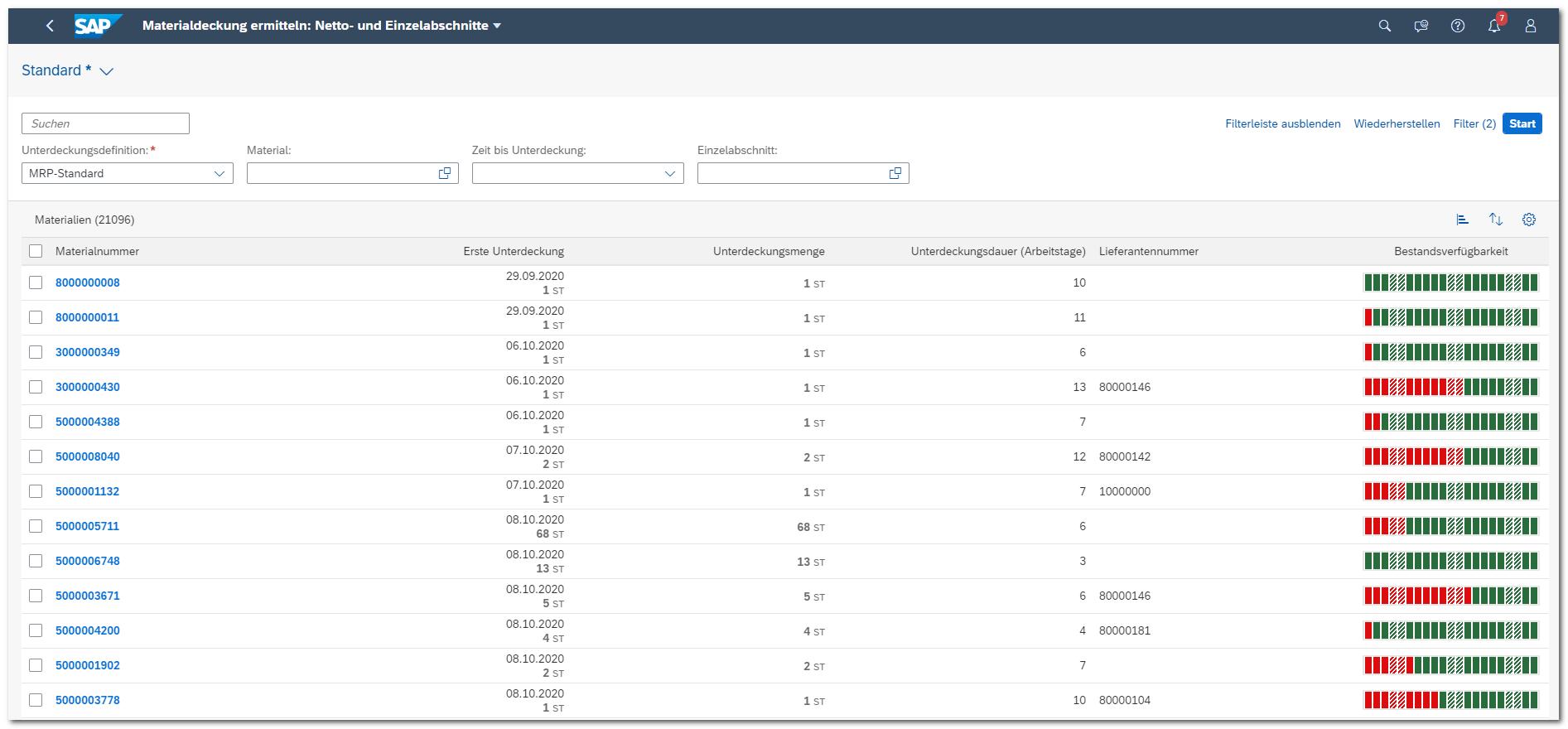 Blog Screen Sales Materialabdeckung Highlights S4HANA - Die besten Apps aus 5 Jahren SAP S/4HANA – Vertrieb