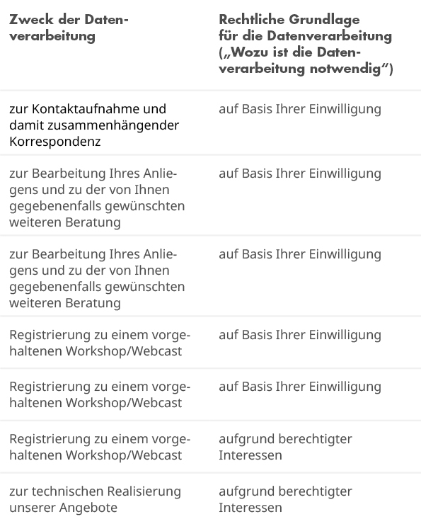 datenschutz tabelle - Datenschutz